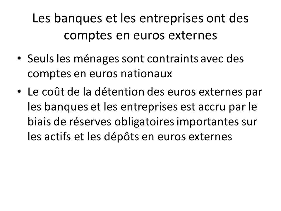 Les banques et les entreprises ont des comptes en euros externes