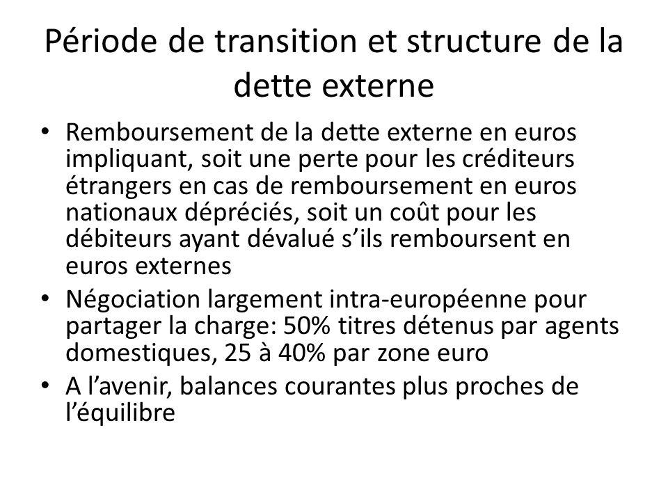 Période de transition et structure de la dette externe
