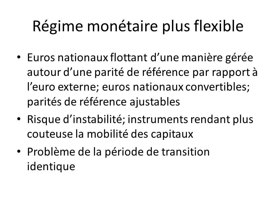 Régime monétaire plus flexible