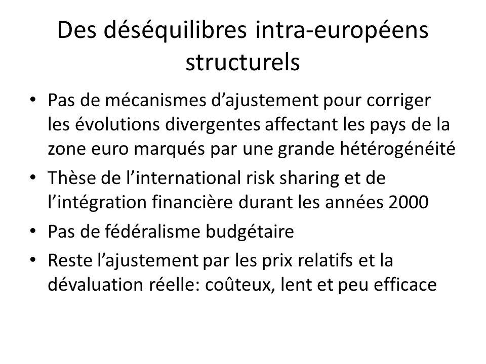 Des déséquilibres intra-européens structurels