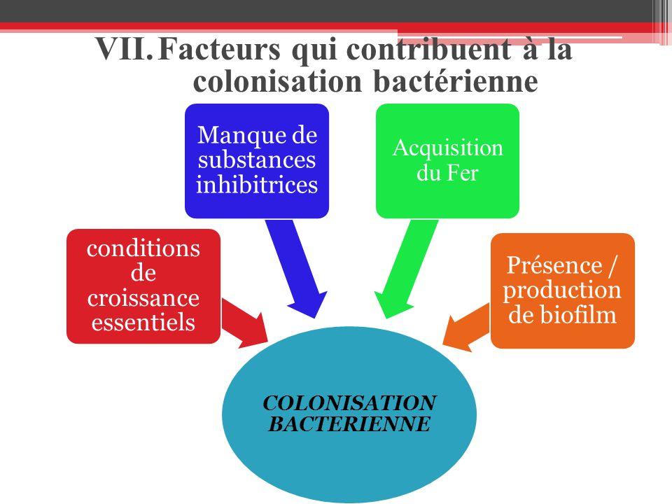Facteurs qui contribuent à la colonisation bactérienne
