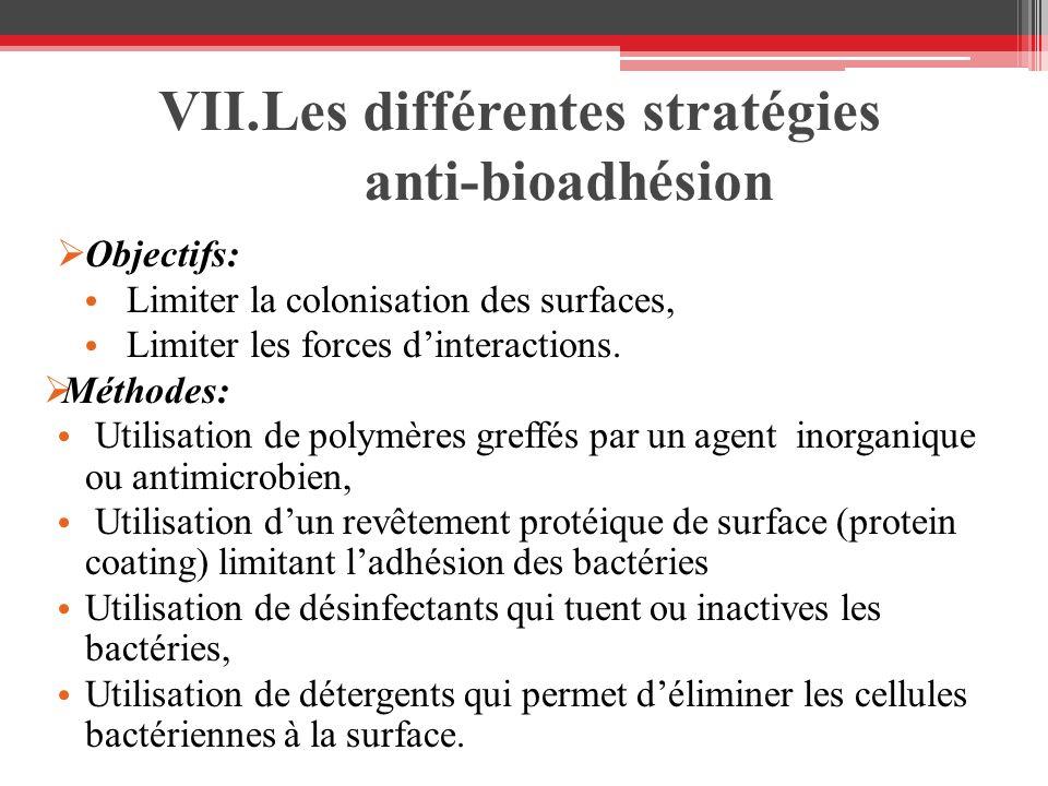 Les différentes stratégies anti-bioadhésion