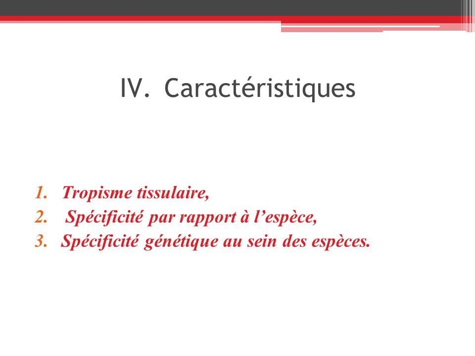 Caractéristiques Tropisme tissulaire,