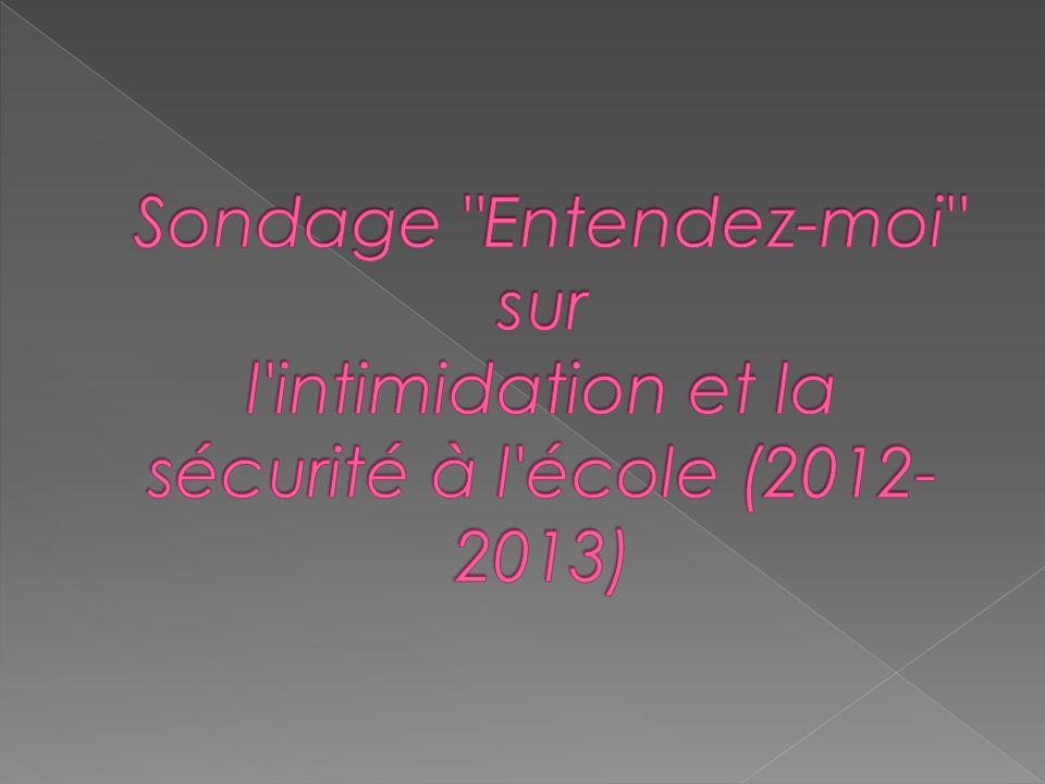 Sondage Entendez-moi sur l intimidation et la sécurité à l école (2012-2013)