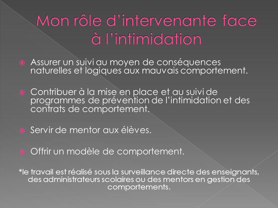 Mon rôle d'intervenante face à l'intimidation