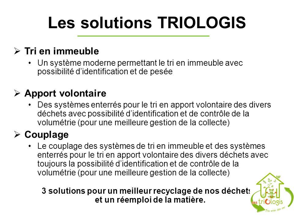 Les solutions TRIOLOGIS