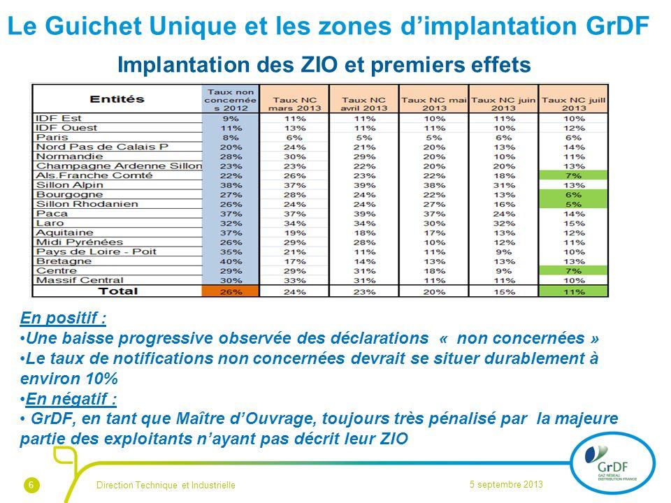 Le Guichet Unique et les zones d'implantation GrDF