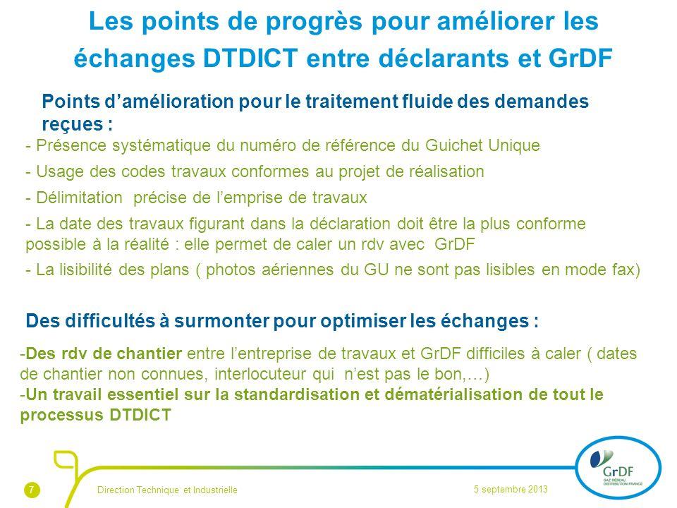 Les points de progrès pour améliorer les échanges DTDICT entre déclarants et GrDF
