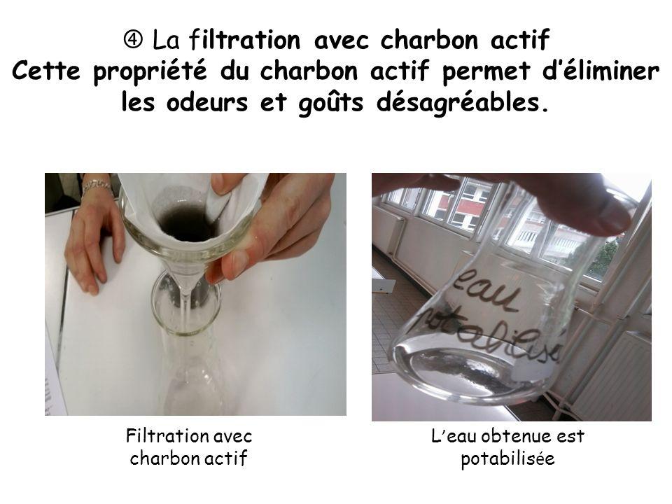  La filtration avec charbon actif