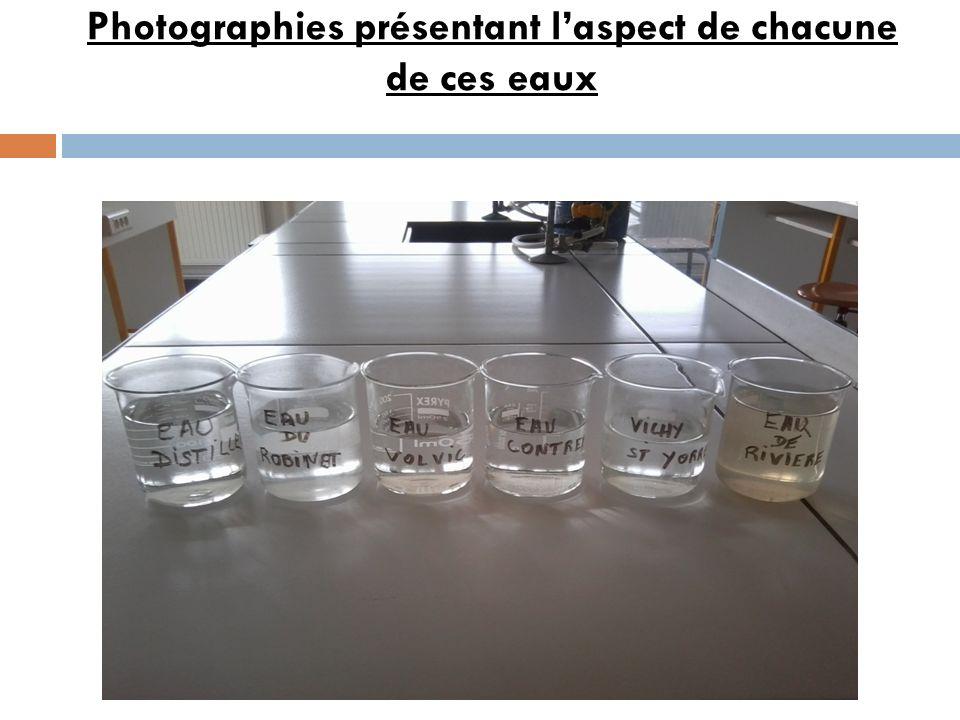 Photographies présentant l'aspect de chacune de ces eaux