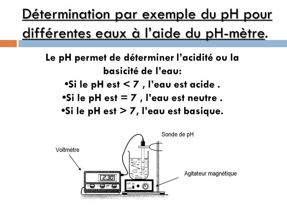 Détermination par exemple du pH pour différentes eaux à l'aide du pH-mètre.