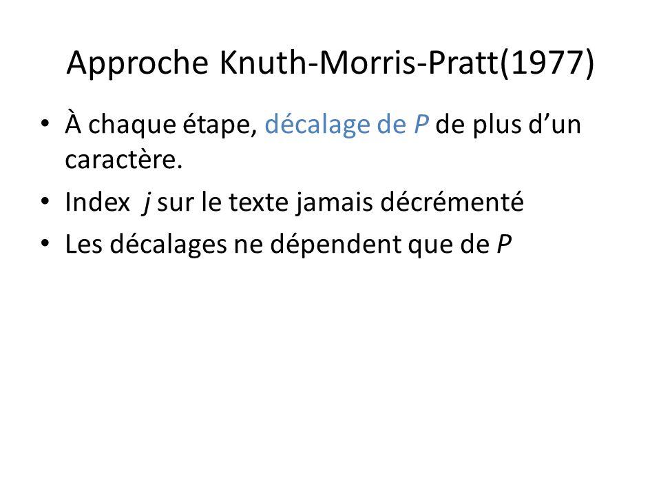 Approche Knuth-Morris-Pratt(1977)