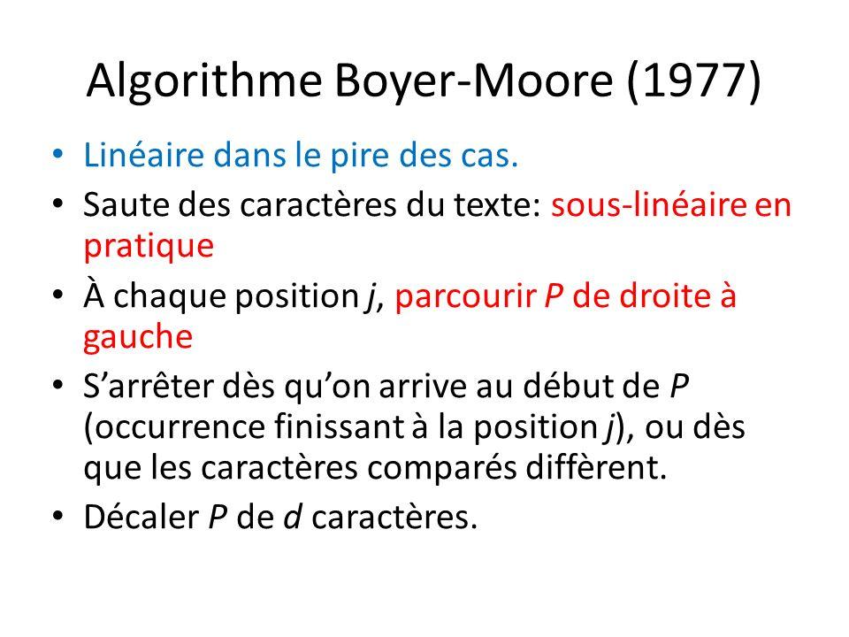 Algorithme Boyer-Moore (1977)