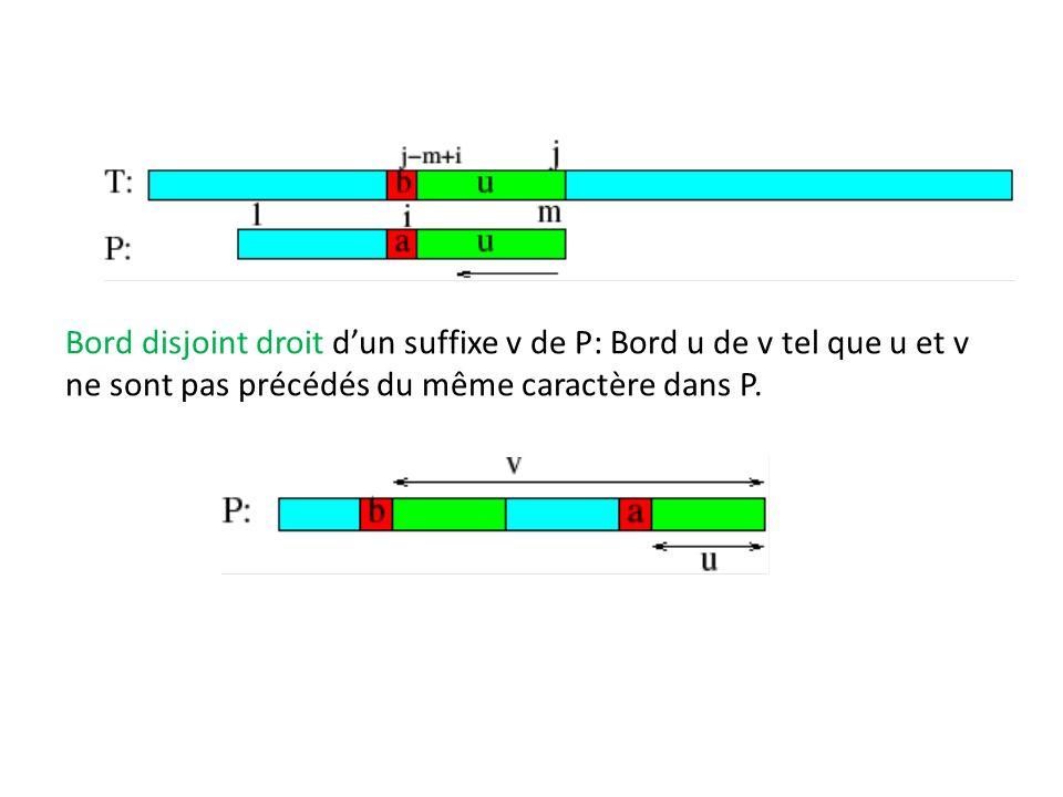 Bord disjoint droit d'un suffixe v de P: Bord u de v tel que u et v