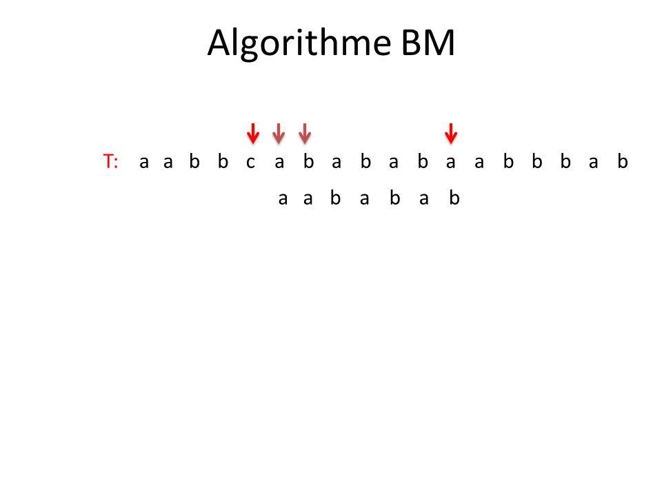 Algorithme BM T: a b c a b