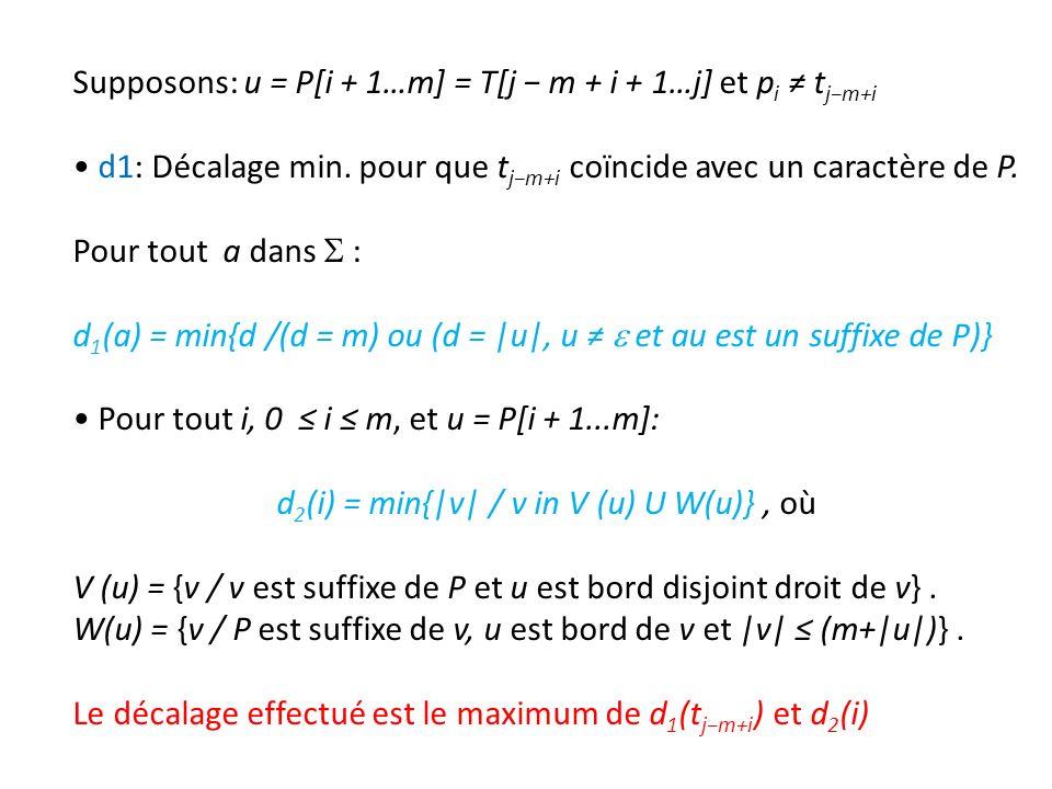 d2(i) = min{|v| / v in V (u) U W(u)} , où