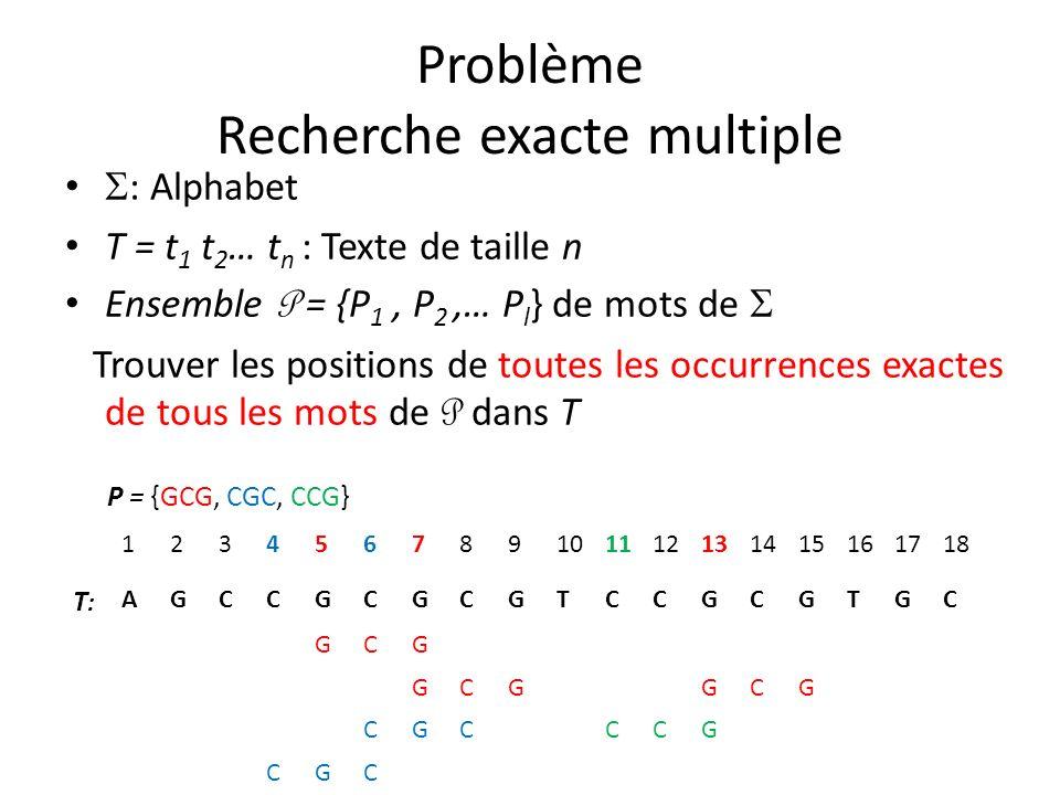 Problème Recherche exacte multiple