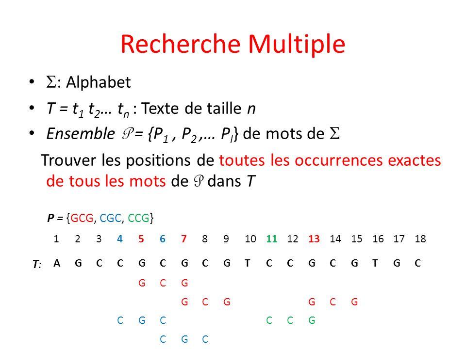 Recherche Multiple S: Alphabet T = t1 t2… tn : Texte de taille n