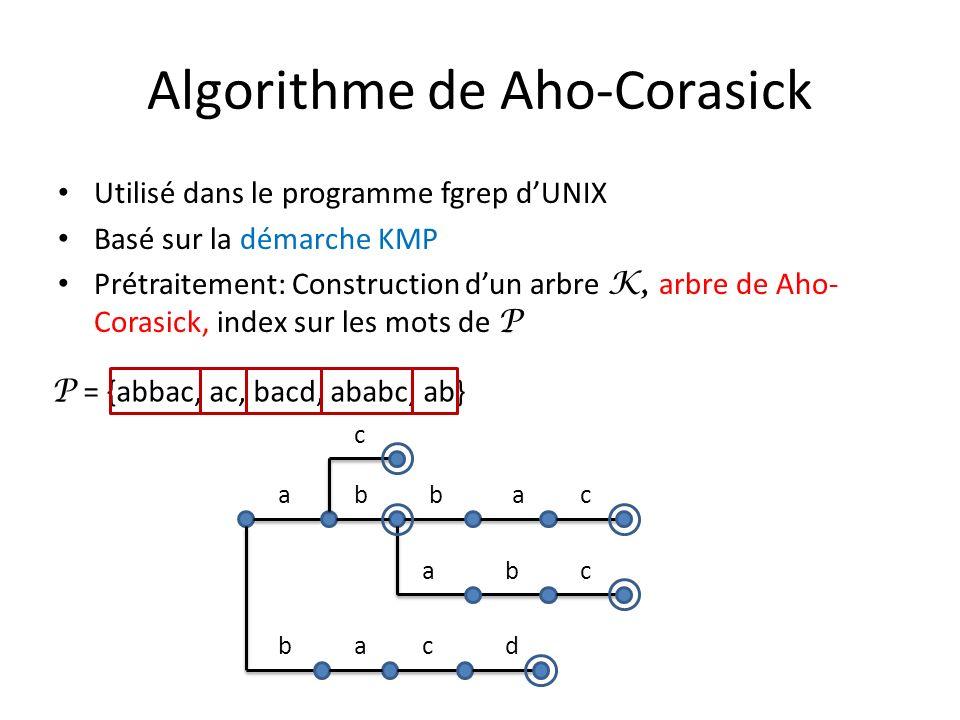 Algorithme de Aho-Corasick