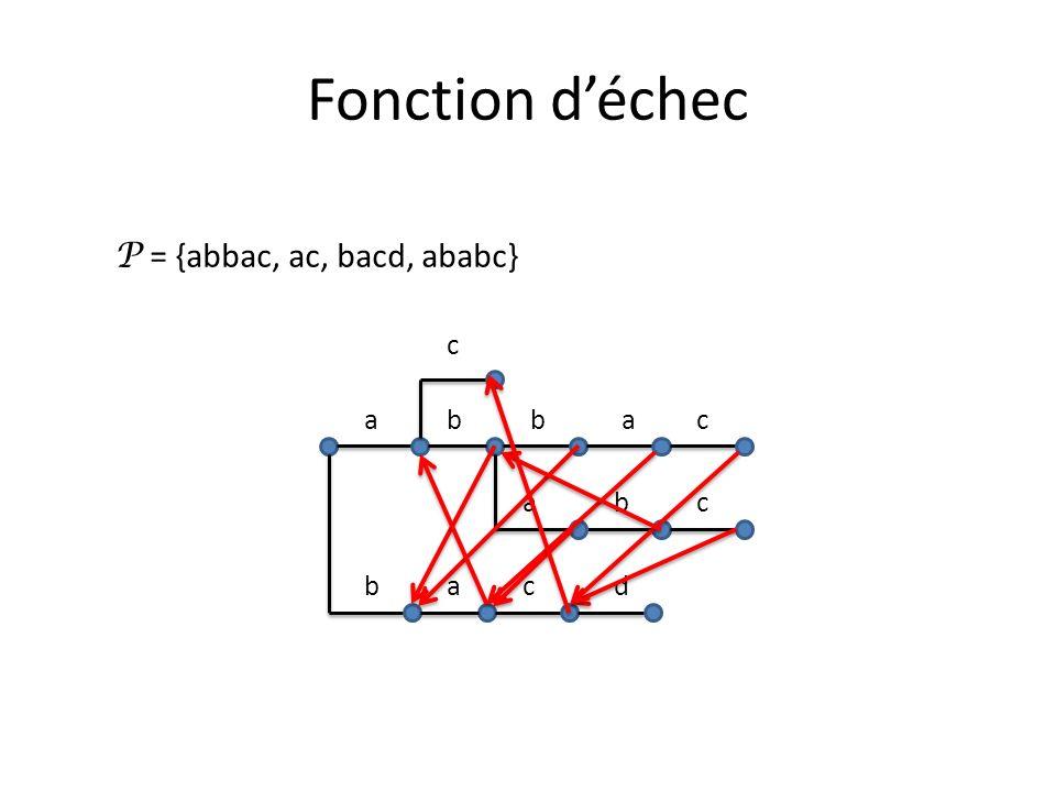 Fonction d'échec P = {abbac, ac, bacd, ababc} c a b b a c a b c b a c