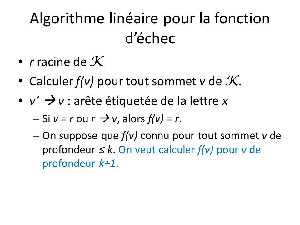 Algorithme linéaire pour la fonction d'échec