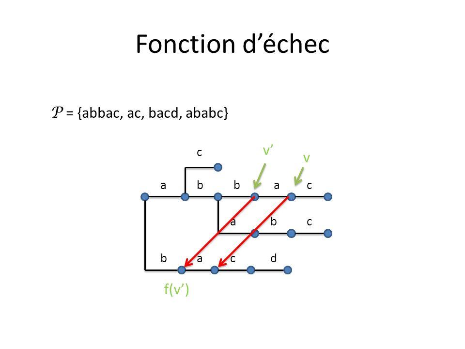 Fonction d'échec P = {abbac, ac, bacd, ababc} v' v f(v') c a b b a c a