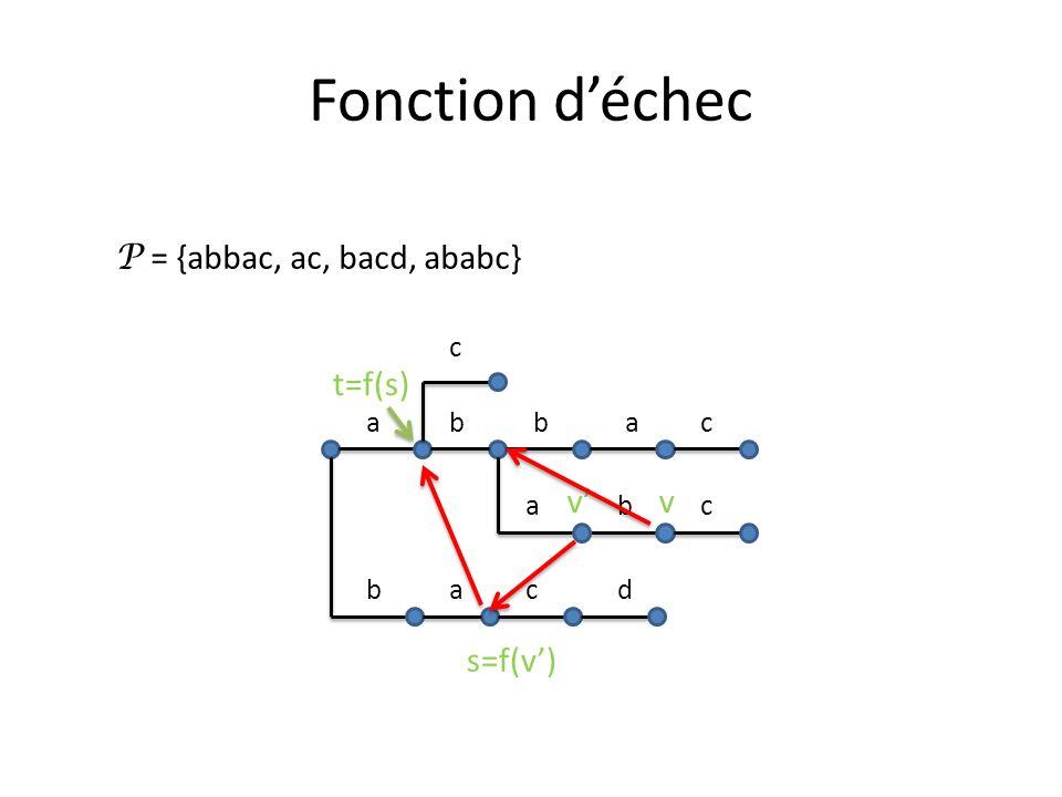 Fonction d'échec P = {abbac, ac, bacd, ababc} t=f(s) v' v s=f(v') c a