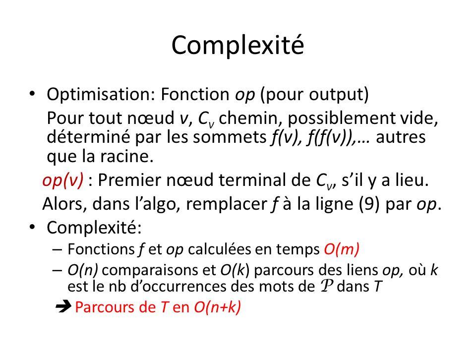 Complexité Optimisation: Fonction op (pour output)