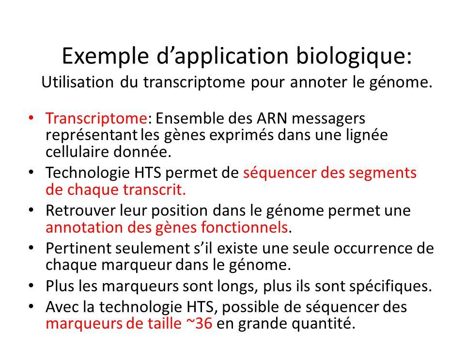 Exemple d'application biologique: Utilisation du transcriptome pour annoter le génome.