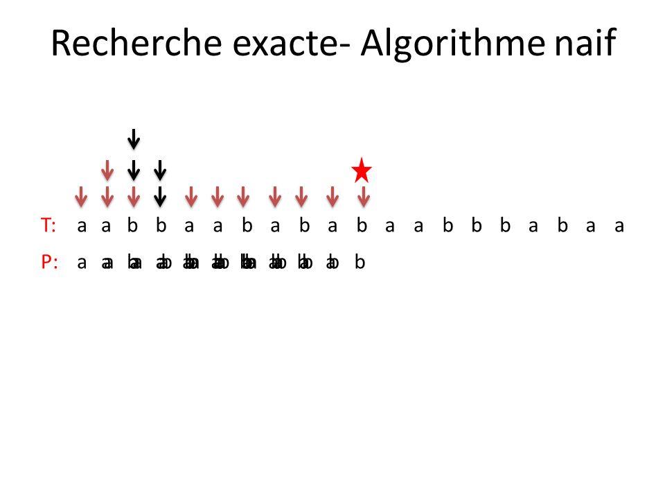 Recherche exacte- Algorithme naif