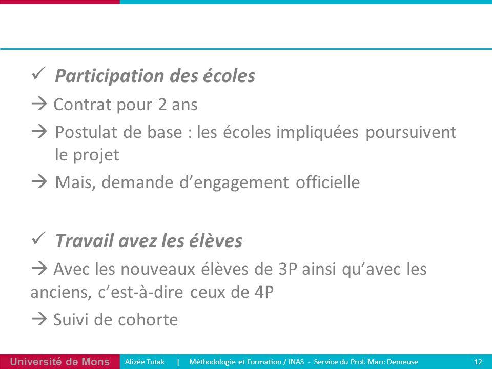 Participation des écoles
