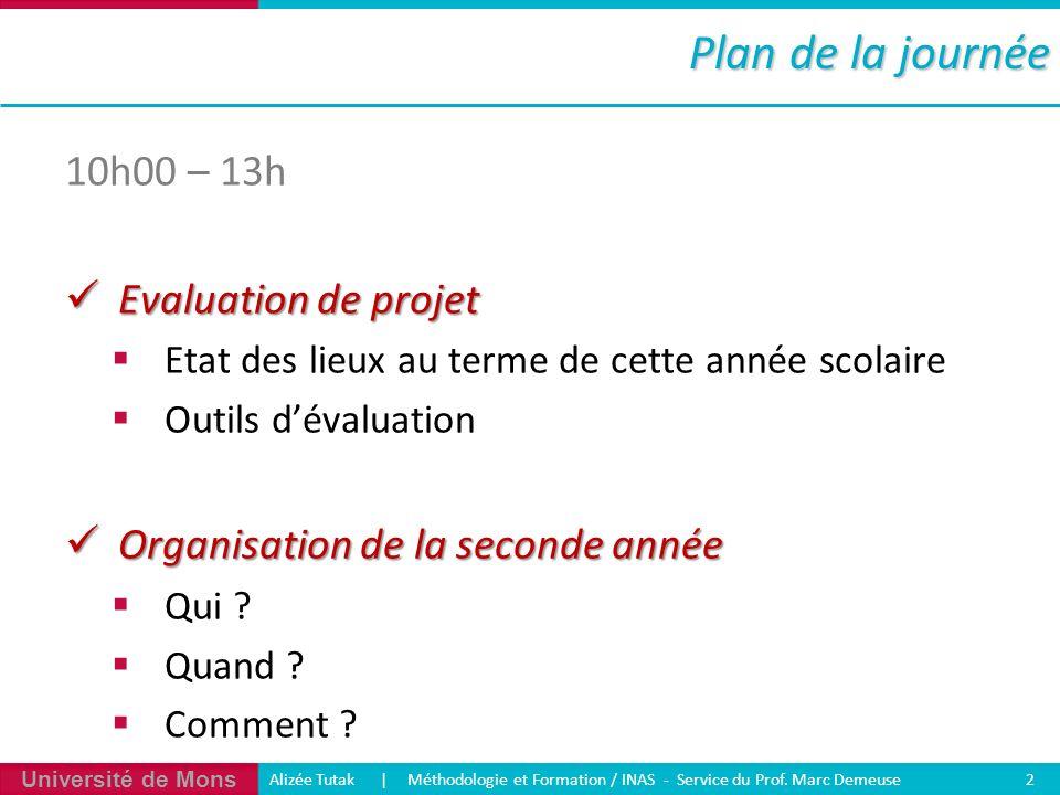 Plan de la journée 10h00 – 13h Evaluation de projet