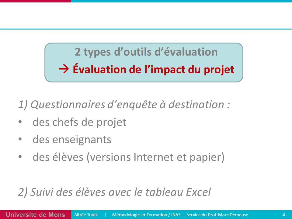 2 types d'outils d'évaluation  Évaluation de l'impact du projet