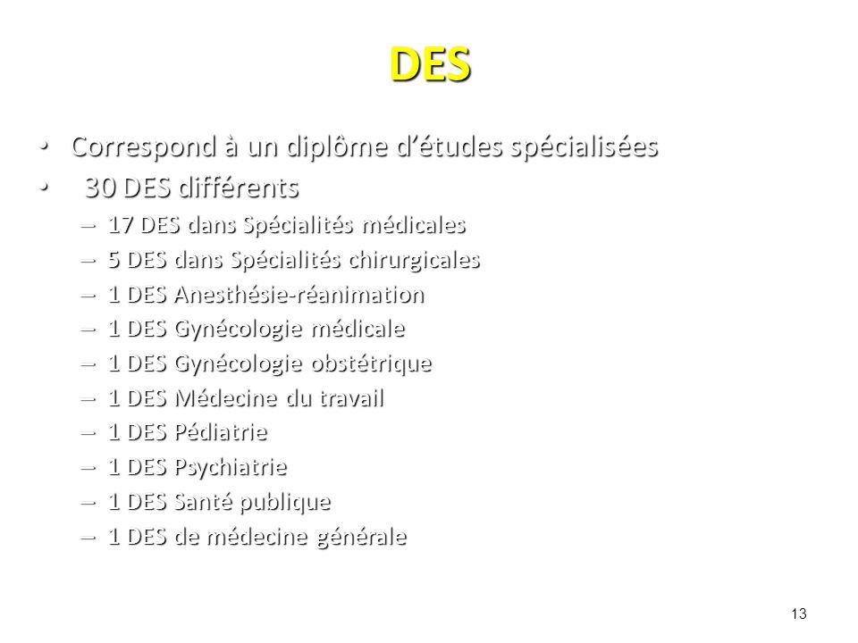 DES Correspond à un diplôme d'études spécialisées 30 DES différents