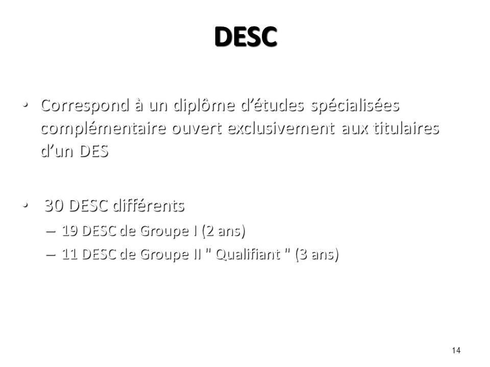 DESC Correspond à un diplôme d'études spécialisées complémentaire ouvert exclusivement aux titulaires d'un DES.