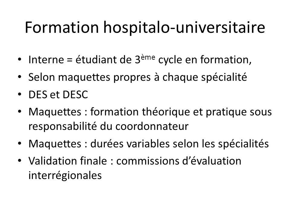 Formation hospitalo-universitaire