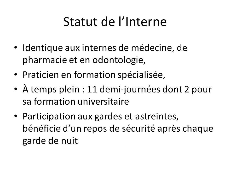 Statut de l'Interne Identique aux internes de médecine, de pharmacie et en odontologie, Praticien en formation spécialisée,