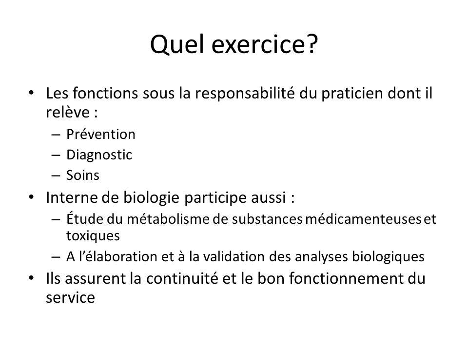 Quel exercice Les fonctions sous la responsabilité du praticien dont il relève : Prévention. Diagnostic.