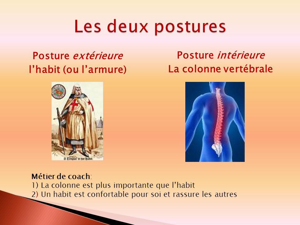 Les deux postures Posture extérieure l'habit (ou l'armure)
