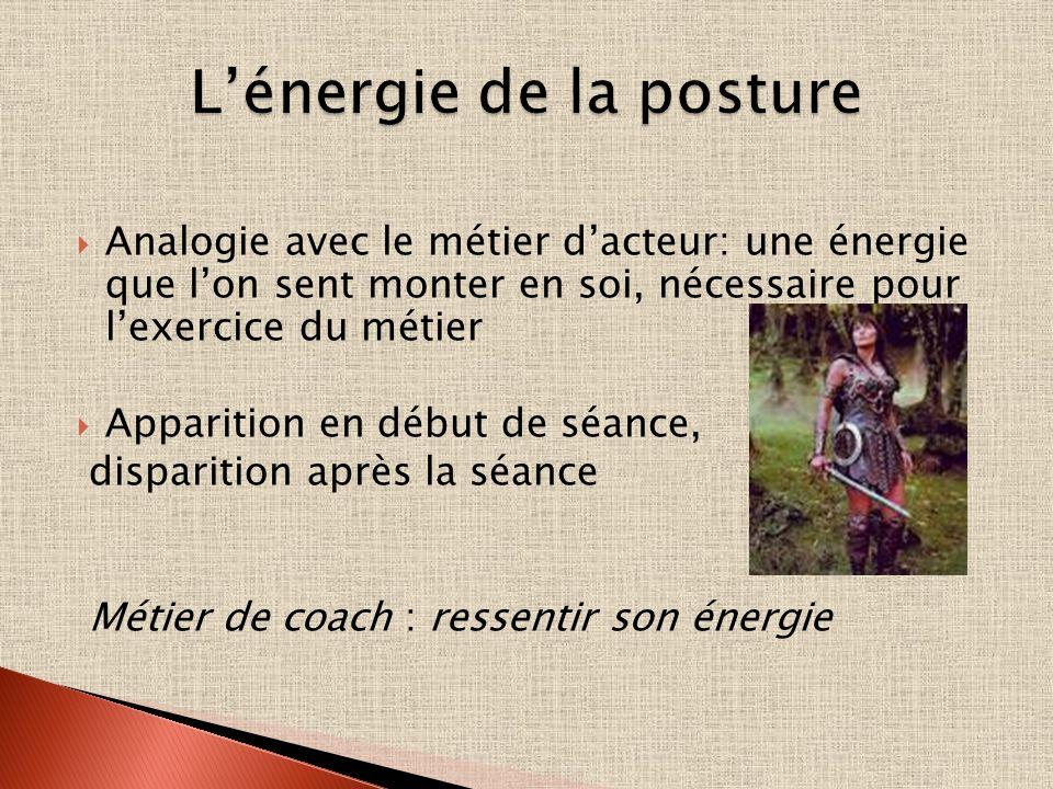 L'énergie de la posture
