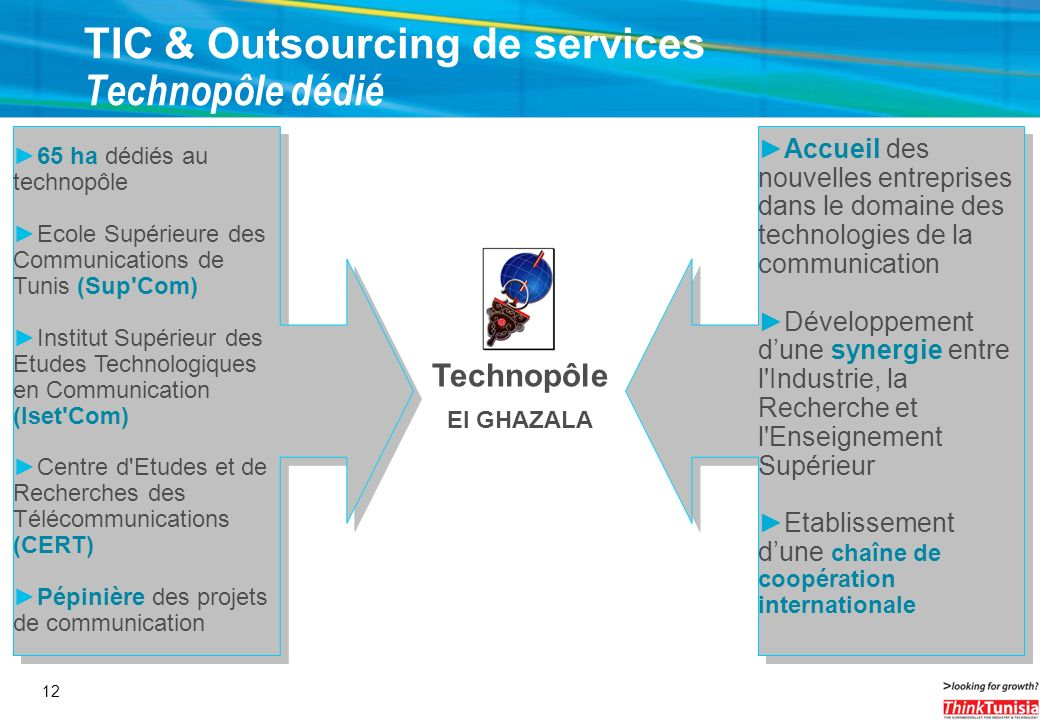 TIC & Outsourcing de services Technopôle dédié