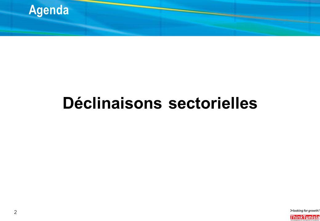 Déclinaisons sectorielles