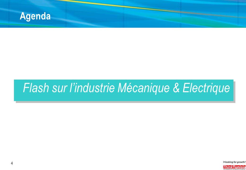 Flash sur l'industrie Mécanique & Electrique