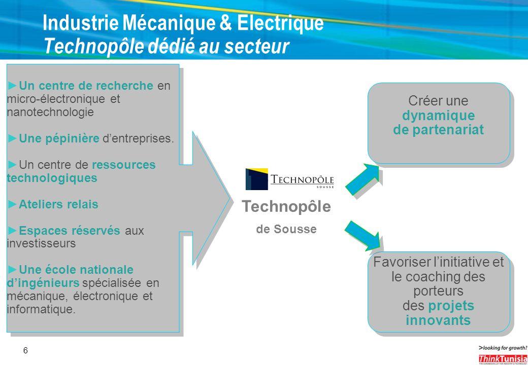 Industrie Mécanique & Electrique Technopôle dédié au secteur
