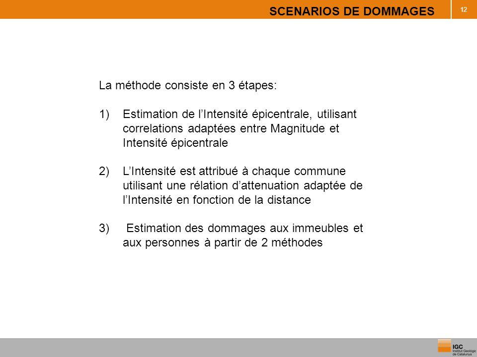 La méthode consiste en 3 étapes: