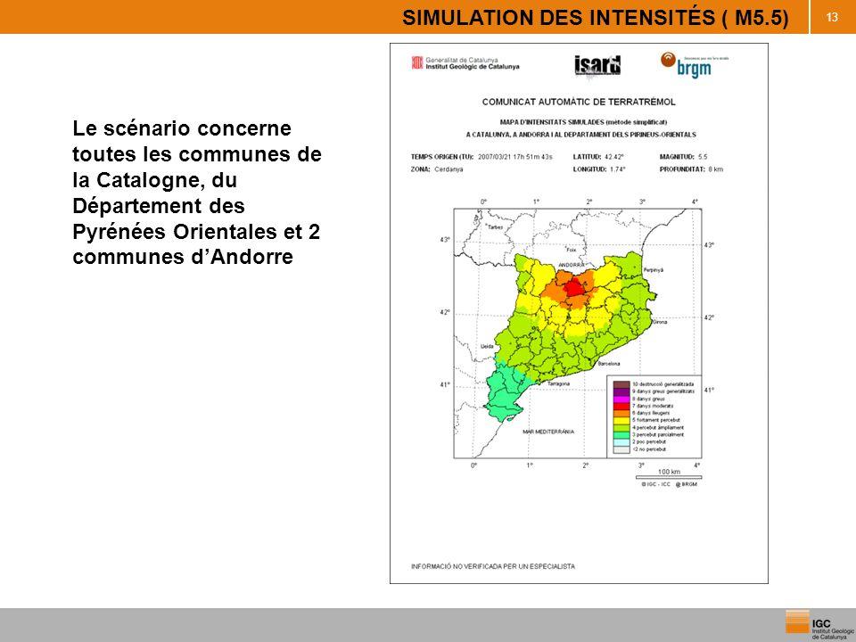 SIMULATION DES INTENSITÉS ( M5.5)