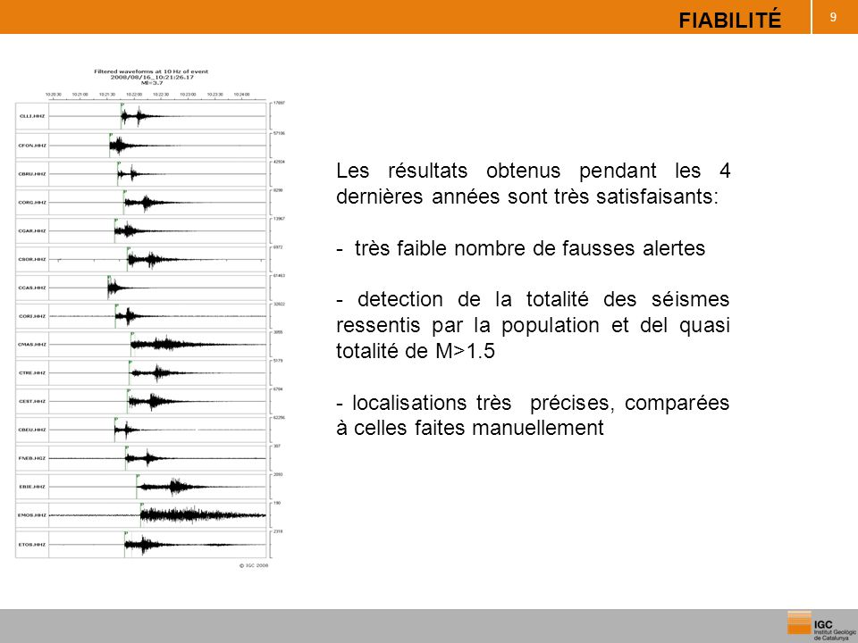 FIABILITÉ Les résultats obtenus pendant les 4 dernières années sont très satisfaisants: - très faible nombre de fausses alertes.