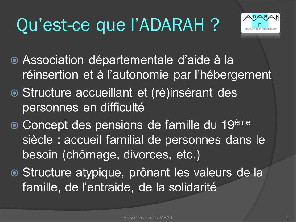 Qu'est-ce que l'ADARAH