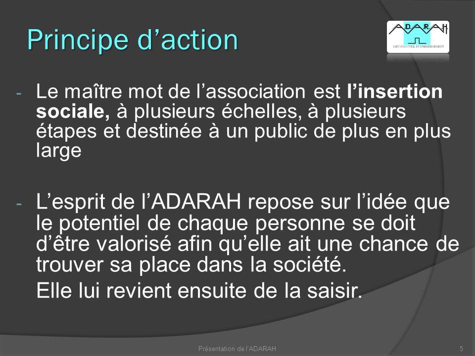 Présentation de l ADARAH