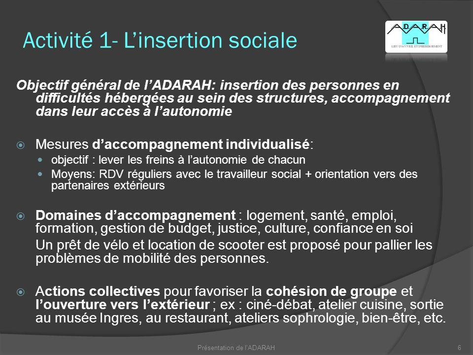 Activité 1- L'insertion sociale